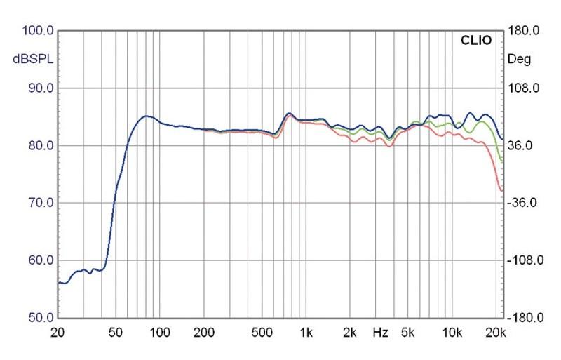 Lautsprecher Stereo Diapason Karis im Test, Bild 5