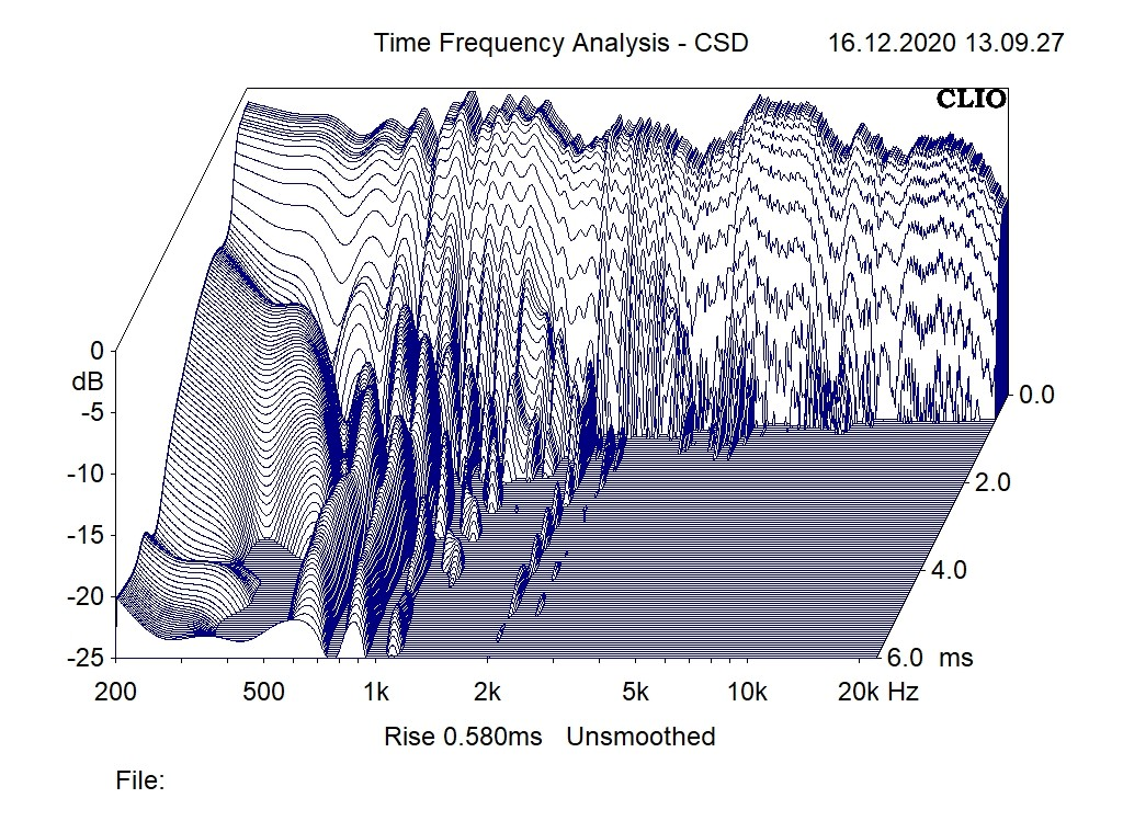 Lautsprecher Stereo Dynaudio Evoke 10 im Test, Bild 6