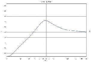 Car-Hifi Subwoofer Gehäuse Earthquake DB-12 G im Test, Bild 12