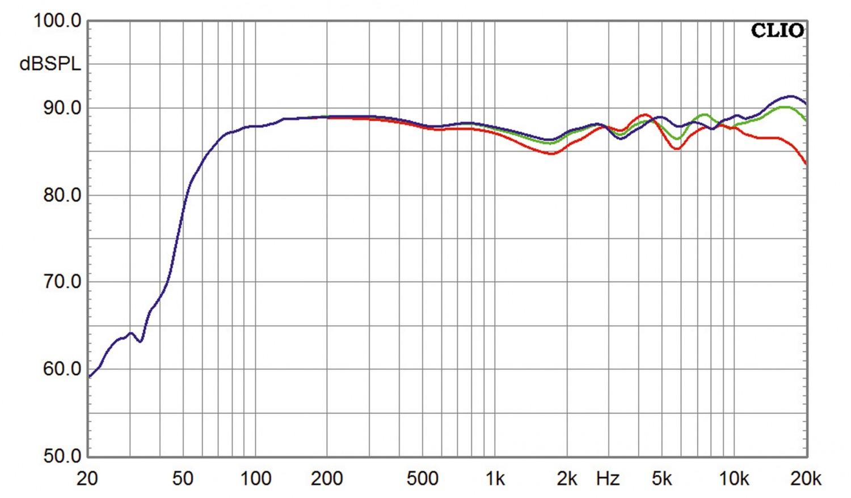 Aktivlautsprecher Elac AIR-X 403 im Test, Bild 5