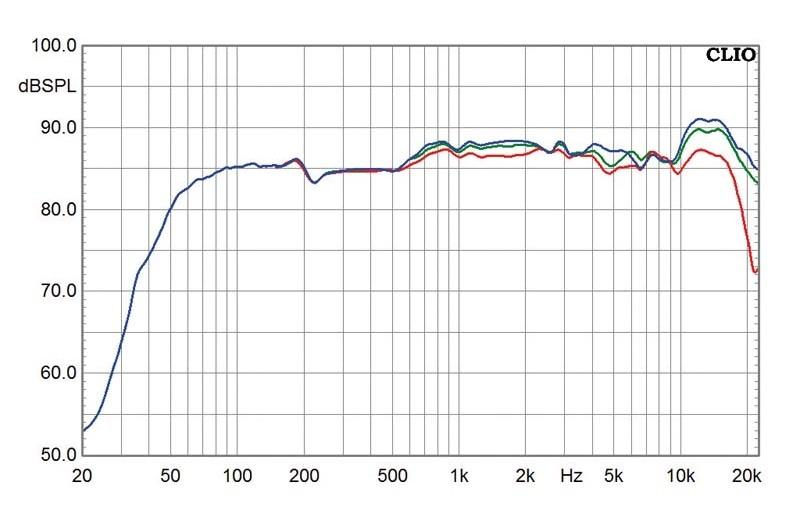 Lautsprecher Stereo Elac BS 63.2 im Test, Bild 3