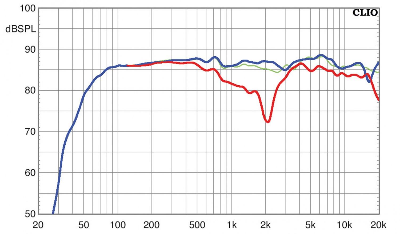 Lautsprecher Surround Elac Debut 2.0 im Test, Bild 8