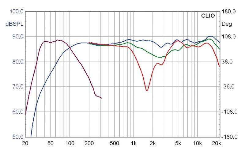 Lautsprecher Surround Elac Linie 60 im Test, Bild 4