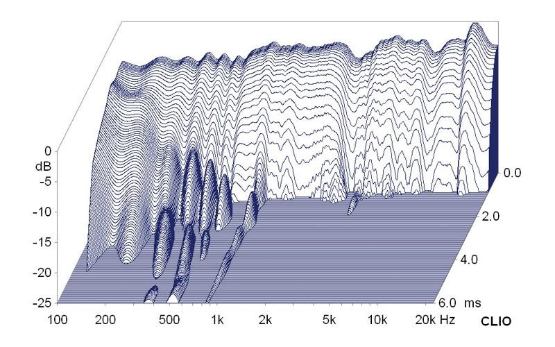 Lautsprecher Surround Elac Linie 60 im Test, Bild 5