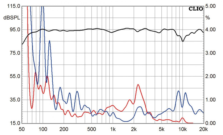 Lautsprecher Surround Elipson System 5M, Elipson System 3P, Elipson System 5P im Test , Bild 7