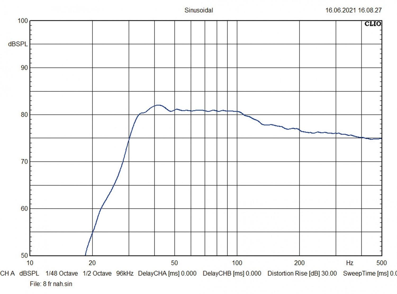 In-Car Subwoofer Gehäuse Emphaser EBR-M8DX, Emphaser EBR-M10DX im Test , Bild 2