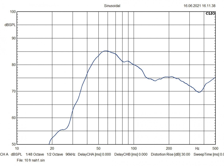 In-Car Subwoofer Gehäuse Emphaser EBR-M8DX, Emphaser EBR-M10DX im Test , Bild 3