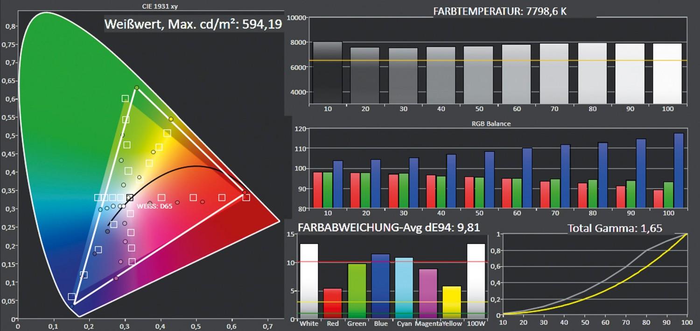 Beamer Epson EH-LS100 im Test, Bild 7