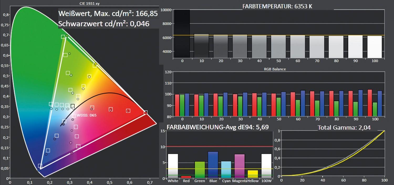 Beamer Epson EH-TW9300W im Test, Bild 8