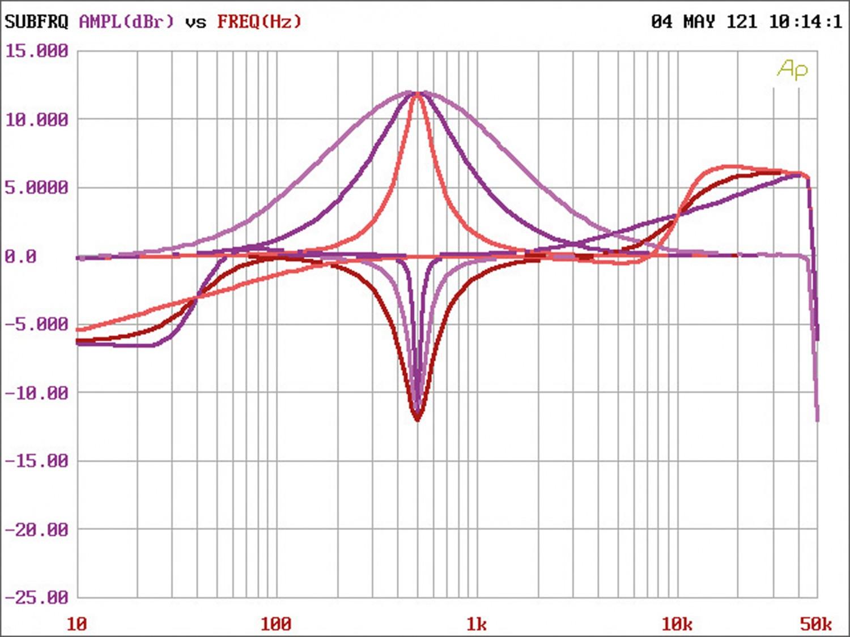 Soundprozessoren ESX D66SP + D68SP im Test, Bild 13
