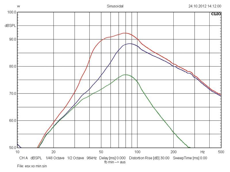 Car-Hifi Subwoofer Aktiv ESX Q200a im Test, Bild 4