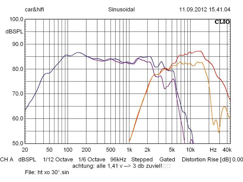 Car-HiFi-Lautsprecher 16cm ESX QE6.2c im Test, Bild 13