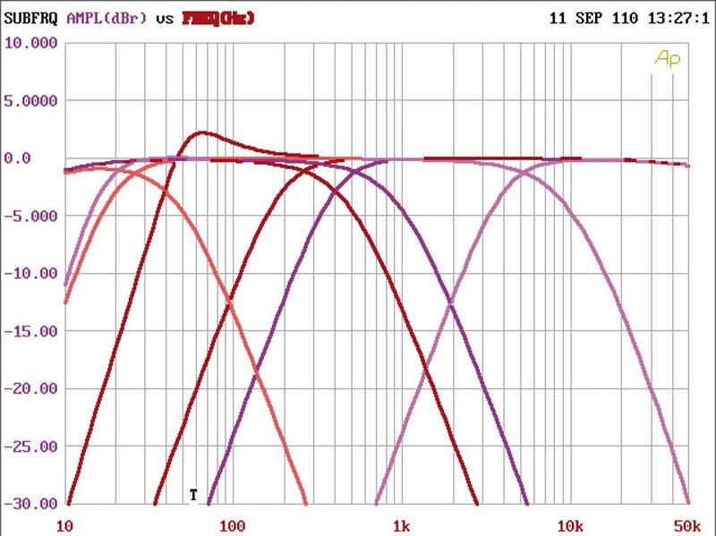 Car-HiFi Endstufe 2-Kanal Eton PA 1600.2, Eton PA 800.4 im Test , Bild 3