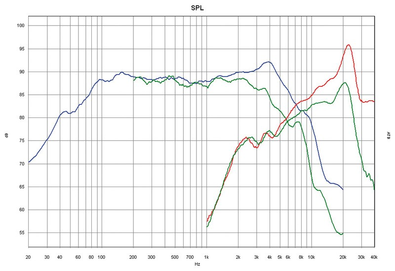 Car-HiFi-Lautsprecher 16cm Eton POW 172 Compression im Test, Bild 24