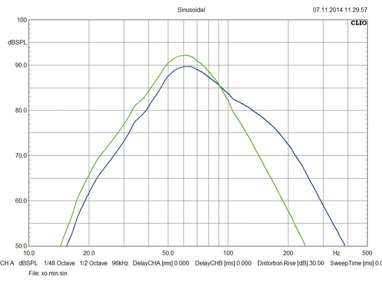 Wechsel der Lautsprecher - Anschluss über vorhandene Kabel :: SGAF ...