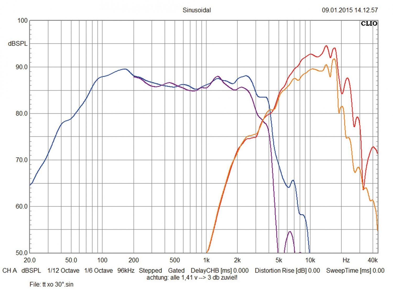 Car-HiFi-Lautsprecher 16cm Focal (Car) 165KR2 im Test, Bild 6