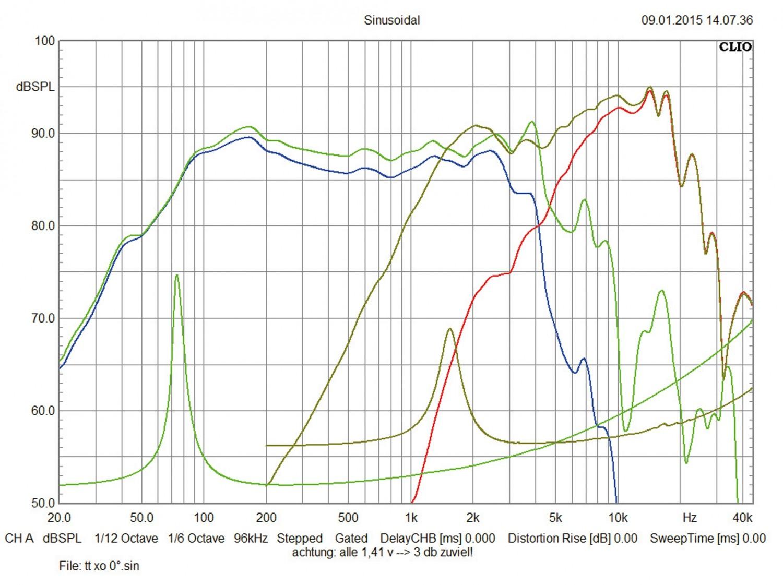Car-HiFi-Lautsprecher 16cm Focal (Car) 165KR2 im Test, Bild 8