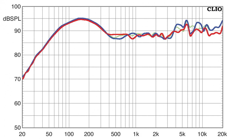 Lautsprecher Surround Focal (Home) 300IWLCR6 / 300ICW6 im Test, Bild 8