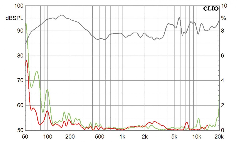 Lautsprecher Surround Focal (Home) 300IWLCR6 / 300ICW6 im Test, Bild 10