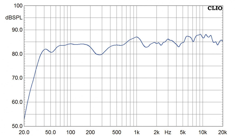 Lautsprecher Stereo German Physiks PQS-302 im Test, Bild 10