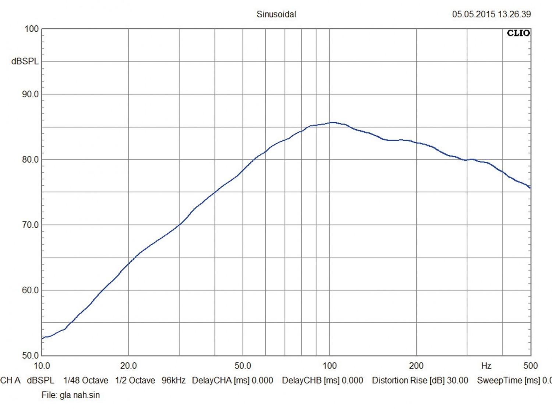 Car-Hifi Subwoofer Gehäuse Gladen Audio RS 08 RB DUAL im Test, Bild 4