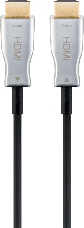 HDMI Kabel Goobay 59804 im Test, Bild 2
