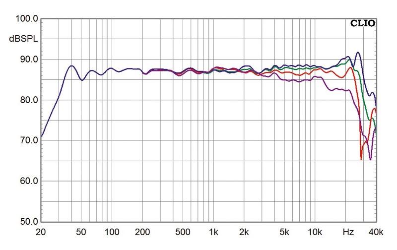 Lautsprecher Stereo Grimm Audio LS1 im Test, Bild 9