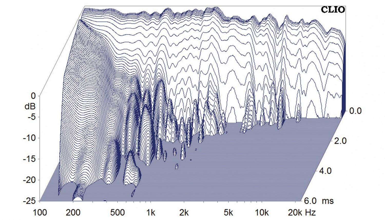 Lautsprecher Stereo Harbeth Compact 7ES-3 Anniversary im Test, Bild 9