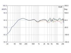 Lautsprecher Stereo Harbeth P3ESR im Test, Bild 4