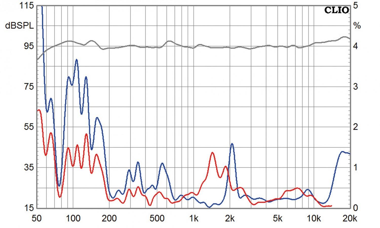 Lautsprecher Surround Heco Aurora 700 - 5.1-Set im Test, Bild 12