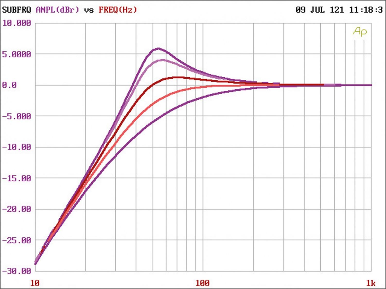 In-Car Subwoofer Gehäuse Helix K 10E.2 im Test, Bild 7