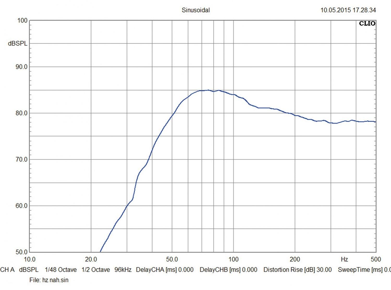 Car-Hifi Subwoofer Chassis Hertz ML 2000.3 im Test, Bild 5