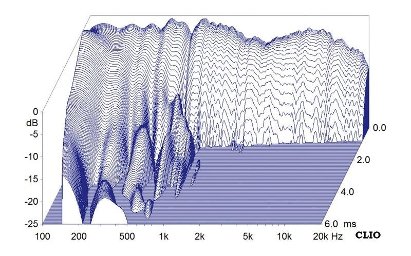 Zubehör HiFi High End Novum PMR im Test, Bild 10