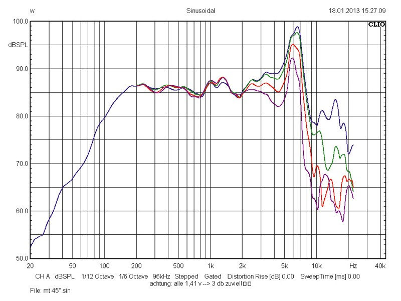 Car-HiFi-Lautsprecher 16cm Hybrid Audio L6SE Carbon/L1pro im Test, Bild 5