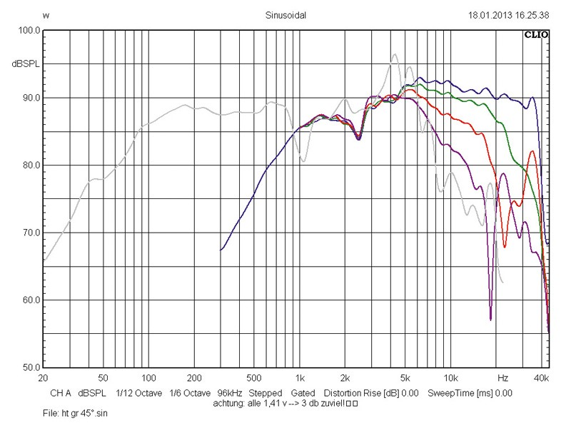 Car-HiFi-Lautsprecher 16cm Hybrid Audio L6SE Carbon/L1pro im Test, Bild 9
