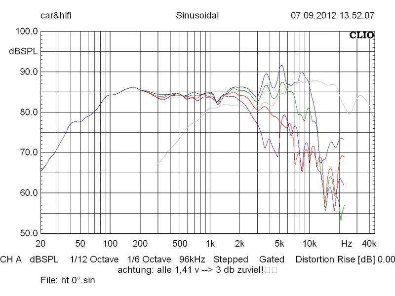 Car-HiFi-Lautsprecher 16cm Hybrid Audio L6SE/L1proR2 im Test, Bild 5