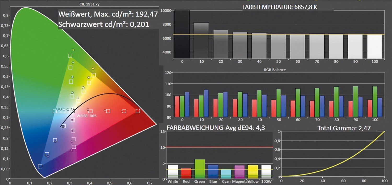 Monitore iiyama GB2760QSU-Red Eagle im Test, Bild 3