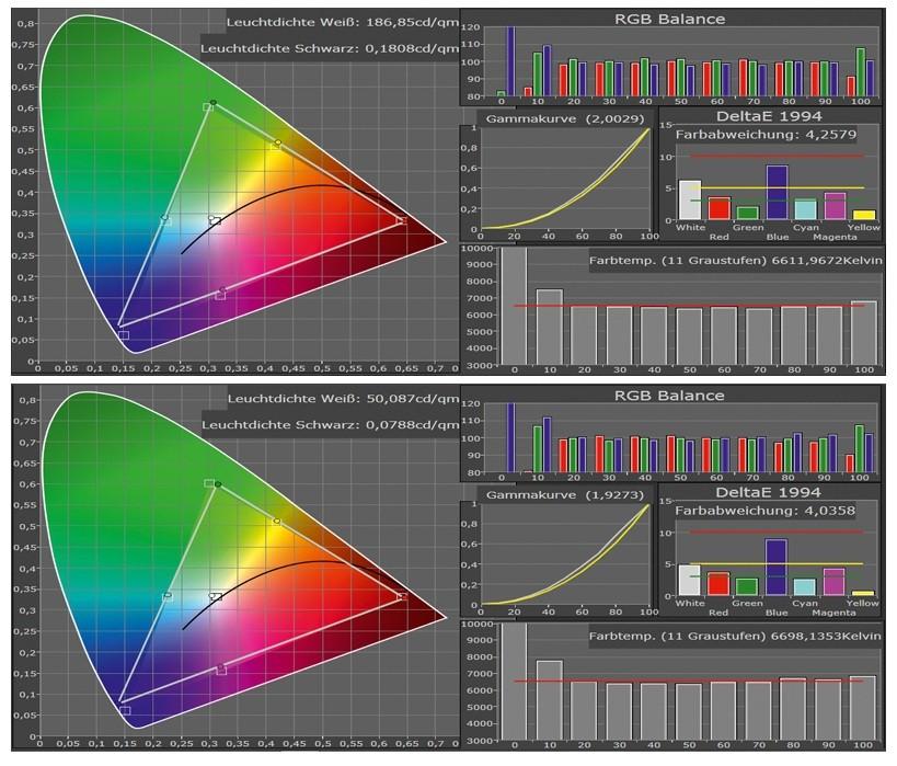 Leinwände Image iMasque im Test, Bild 3