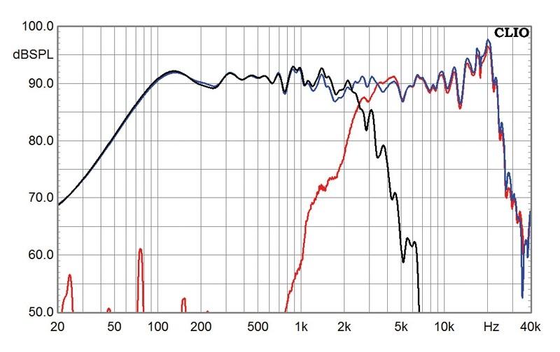 """Selbstbauprojekt IMG Stageline K+T """"10-34"""" MK II im Test, Bild 5"""