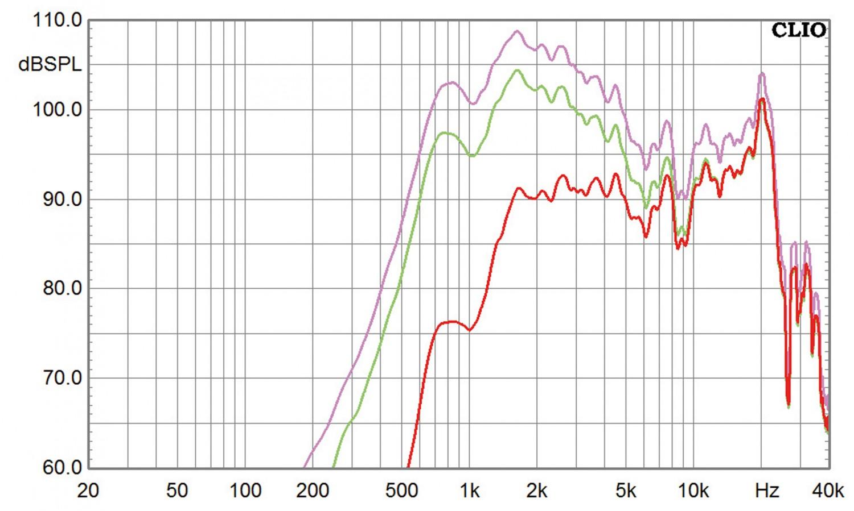 Selbstbauprojekt IMG Stageline K+T-Projekt Stage 12 im Test, Bild 5