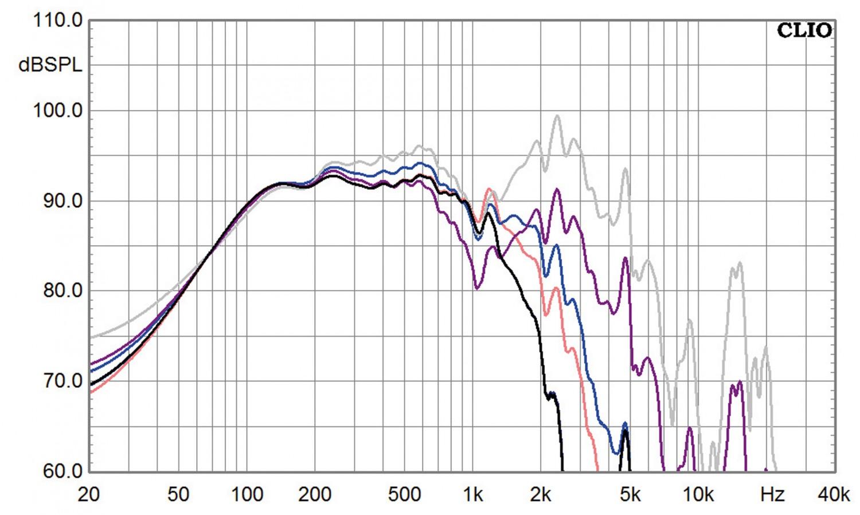 Selbstbauprojekt IMG Stageline K+T-Projekt Stage 12 im Test, Bild 6