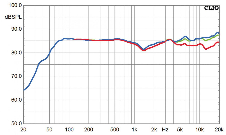 Lautsprecher Stereo Inklang Advanced Line 13.4 im Test, Bild 8