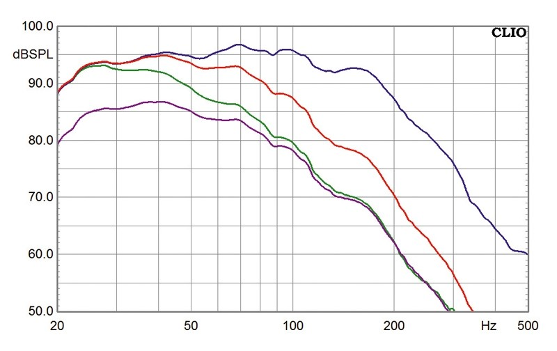 Lautsprecher Surround Jamo D-500 THX Select2 im Test, Bild 4