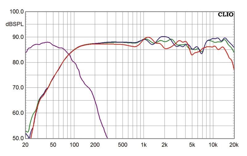 Lautsprecher Surround Jamo D-500 THX Select2 im Test, Bild 5