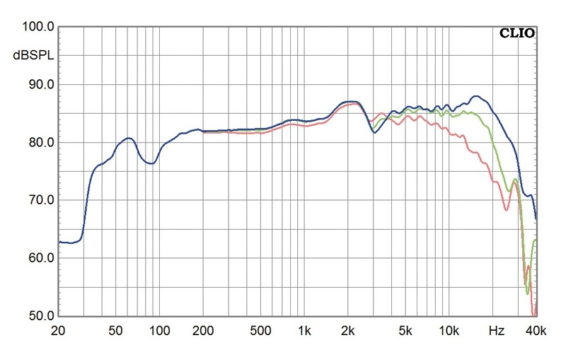 Lautsprecher Stereo JaWil Audio Mini Bragi im Test, Bild 6