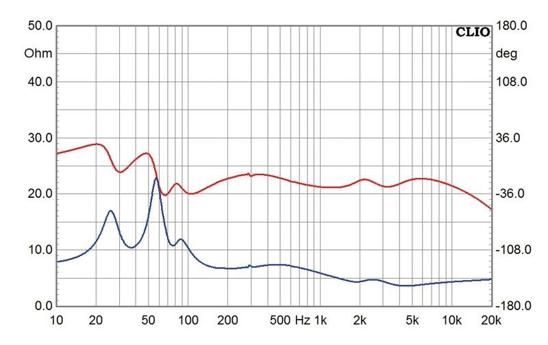 Lautsprecher Stereo JaWil Audio Mini Bragi im Test, Bild 7