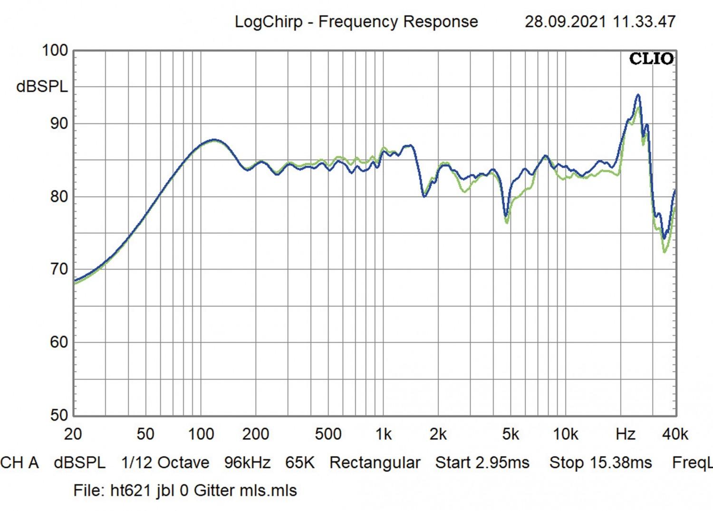 Lautsprecher Stereo JBL L-52 im Test, Bild 8