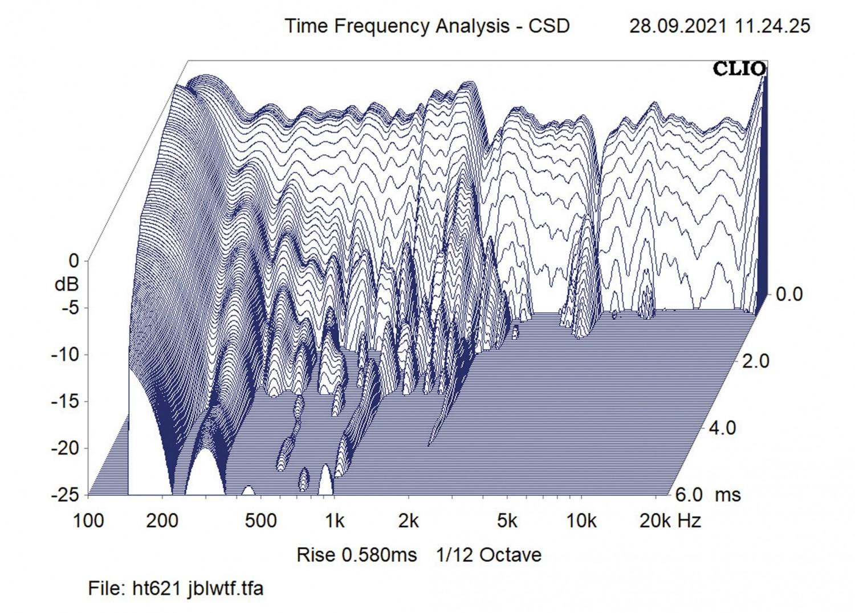 Lautsprecher Stereo JBL L-52 im Test, Bild 11