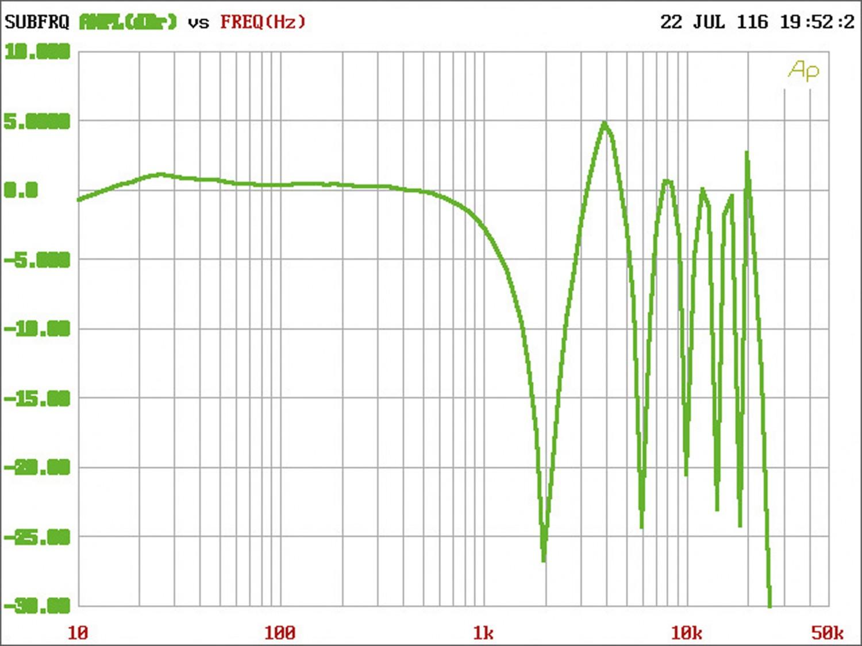 Car-Hifi sonstiges JL Audio FiX-82 im Test, Bild 5