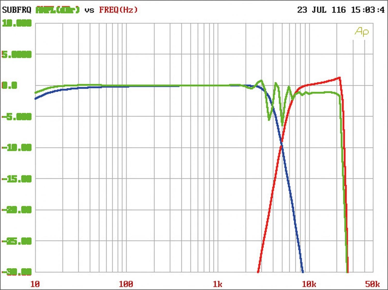 Car-Hifi sonstiges JL Audio FiX-82 im Test, Bild 6